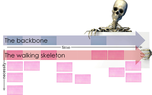 backbone_and_skeleton - pattonassociates.com